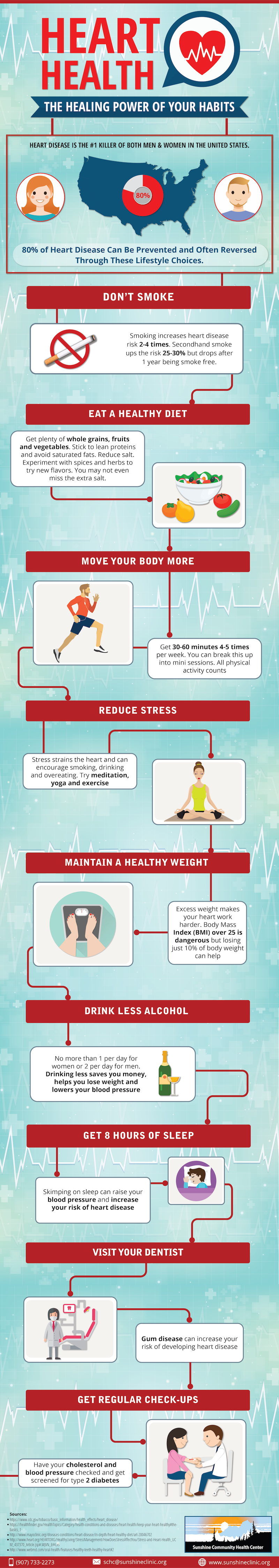 Heart Healthy Habits Infographic800px