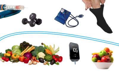 Living Well With Diabetes: Self Management Workshop