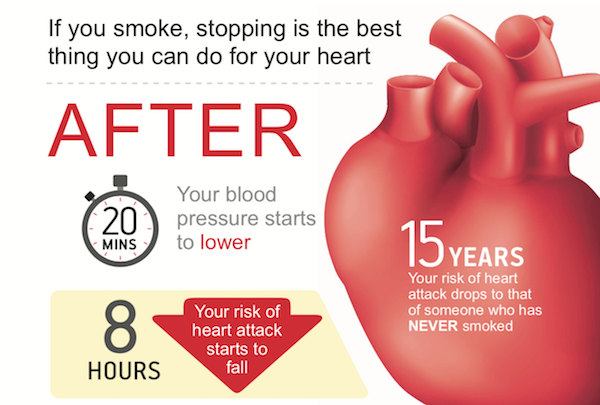 Image of smoking cessation infographic