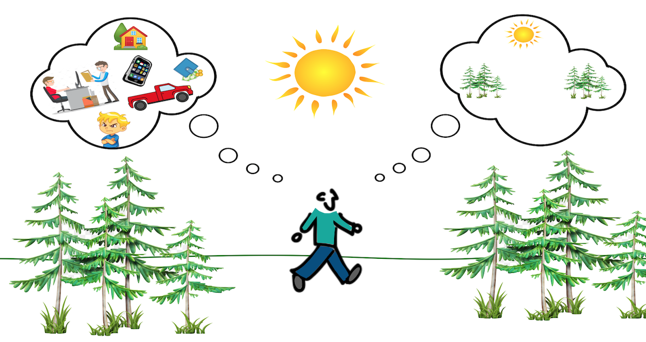 man walking in woods with 2 thought clouds. 1 is cluttered, the other clear and present.